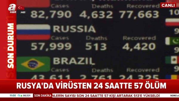 Rusya'da virüsten  24 saatte 57 ölüm