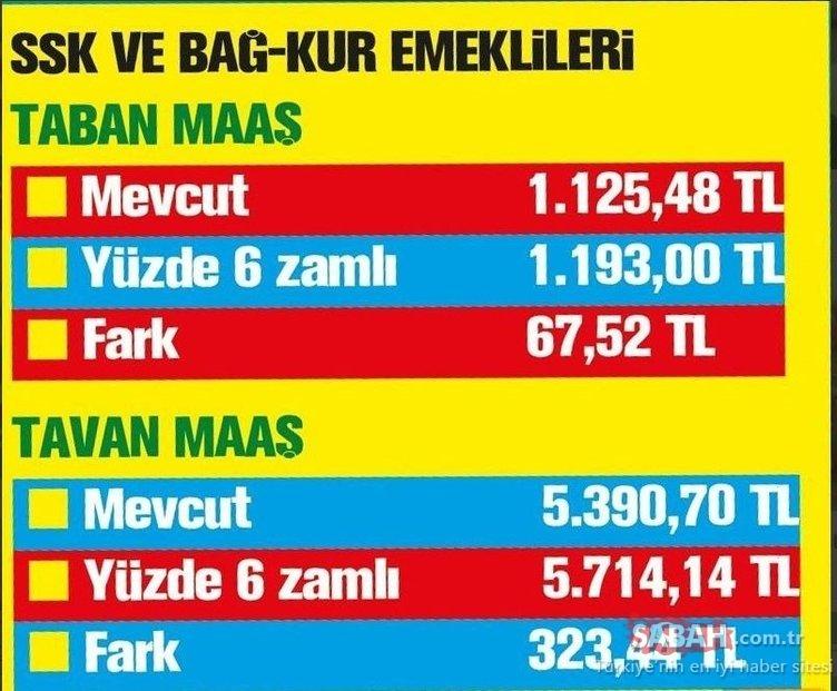 SSK ve Bağ-Kur emeklilerine 323 TL zam geliyor! En yüksek ve en düşük emekli maaşı ne kadar olacak?