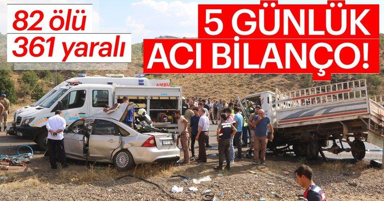 Bayram tatilinde 5 günlük kaza bilançosu: 82 ölü, 361 yaralı
