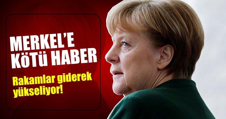 Son dakika: Almanya'dan korkutan rakamlar