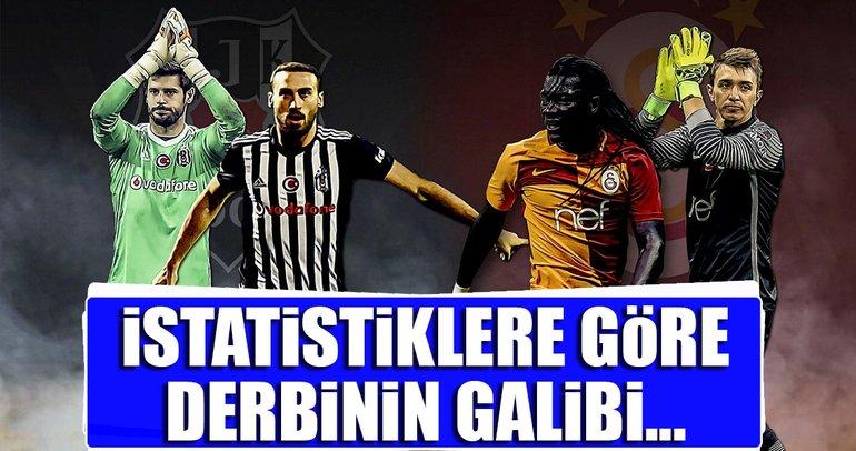 İstatistiklere göre derbinin galibi kim? Beşiktaş-Galatasaray...