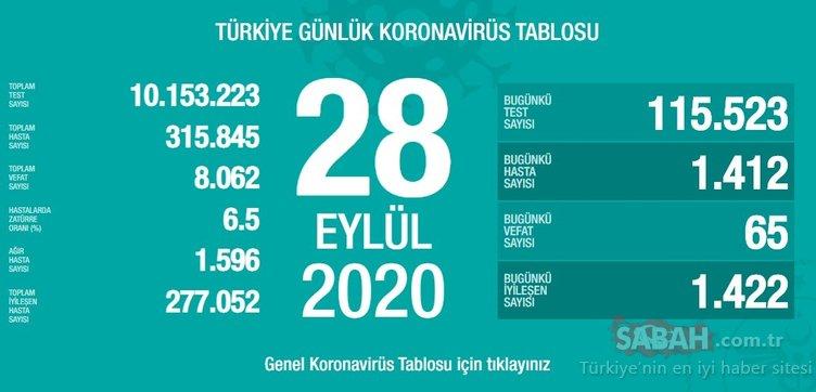 SON DAKİKA HABERİ: 1 Ekim Türkiye'de corona virüs vaka ve ölü sayısı kaç oldu? 1 Ekim Perşembe Sağlık Bakanlığı Türkiye corona virüsü günlük son durum tablosu…