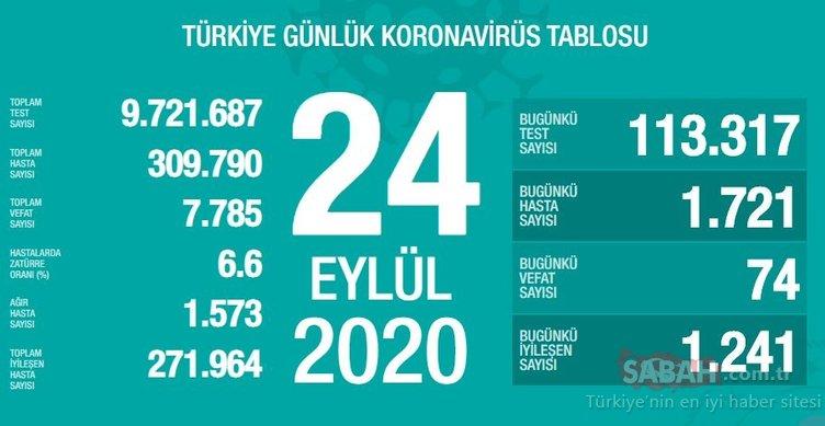 SON DAKİKA HABERİ! 28 Eylül Türkiye'de corona virüs vaka ve ölü sayısı kaç oldu? 28 Eylül Pazartesi Sağlık Bakanlığı Türkiye corona virüsü günlük son durum tablosu…