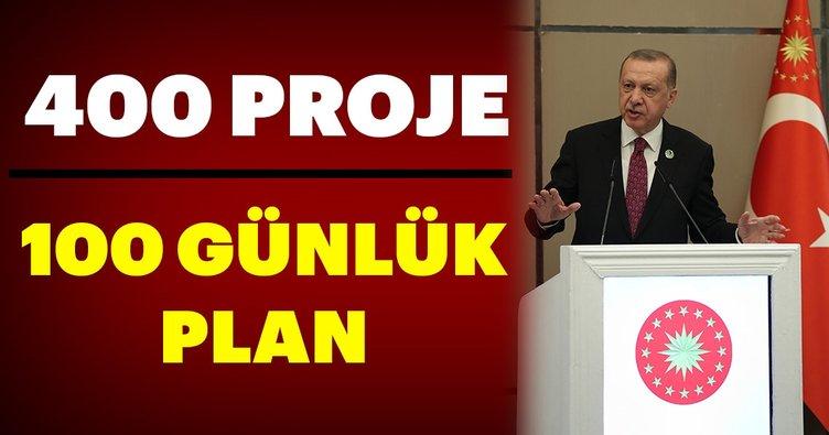 400 proje 100 günlük plan