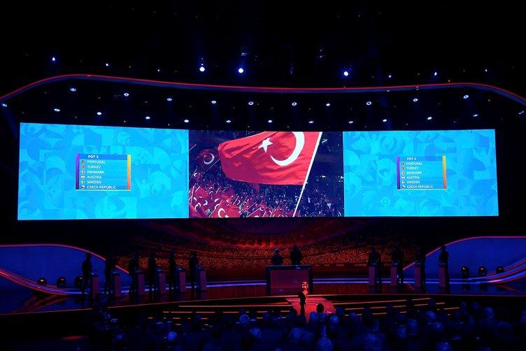 Bülent Timurlenk'ten EURO 2020 kura analizi