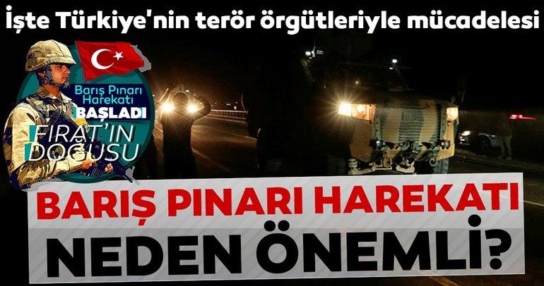 Barış Pınarı Harekatı neden önemli? İşte Türkiye'nin terör örgütleriyle mücadelesi