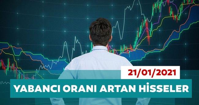 Borsa İstanbul'da yabancı oranı en çok artan hisseler 21/01/2021