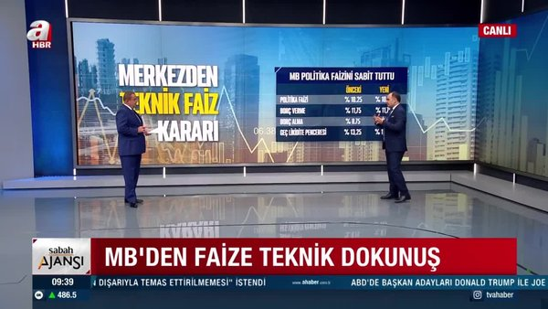 Merkez Bankası'nın kararı döviz ve faiz yamyamlarının hedefinde!