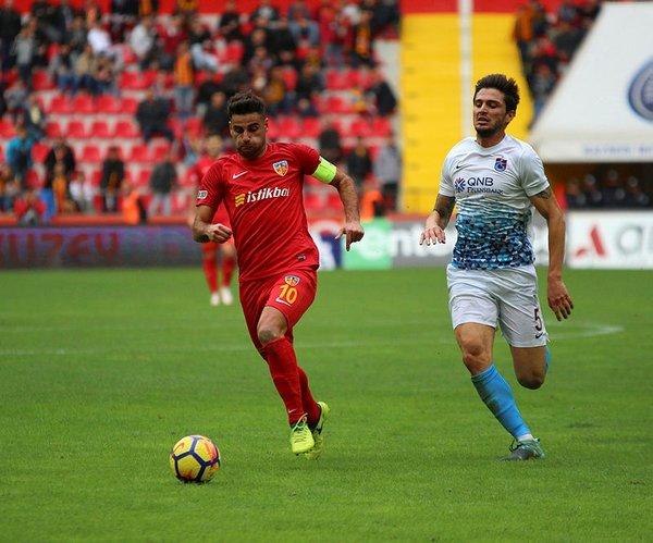 Türk futbolcuların güncel piyasa değerleri!