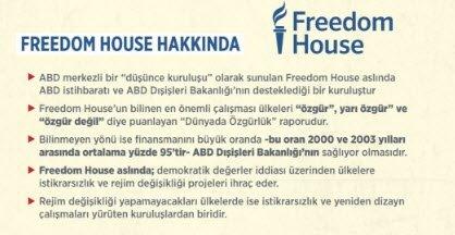 Madde madde Freedom House'un yalanları ve gerçekleri