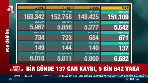 SON DAKİKA | Bakanlık duyurdu: İşte 25 Ocak Türkiye koronavirüs vaka sayısı verileri! | Video