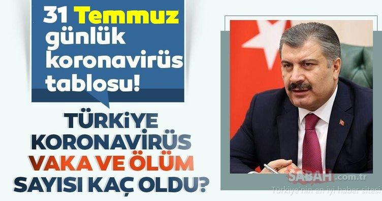 Son Dakika Haberi: 31 Temmuz Türkiye'de corona virüs ölü ve vaka sayısı kaç oldu? Sağlık Bakanlığı Türkiye corona virüsü günlük son durum tablosu…
