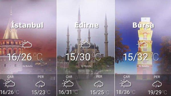 Bugün hava durumu! (19 Mayıs 2020 Salı) Meteoroloji'den sıcak hava uyarısı   Video