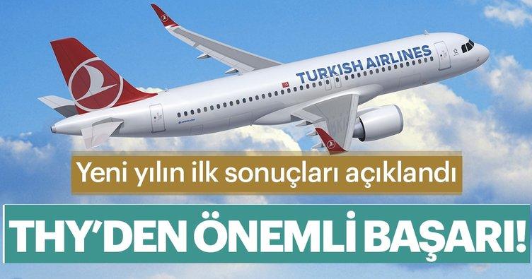 Türk Hava Yolları 2019 yılının ilk trafik sonuçlarını açıkladı