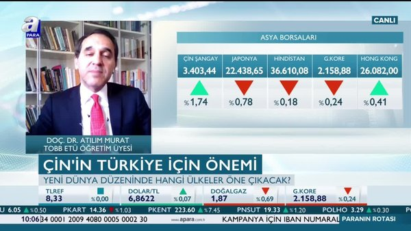 Murat: Piyasalara ABD değil Çin yön verecek