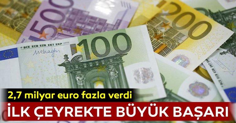 Türkiye, ilk çeyrekte AB ile ticaret fazlası verdi