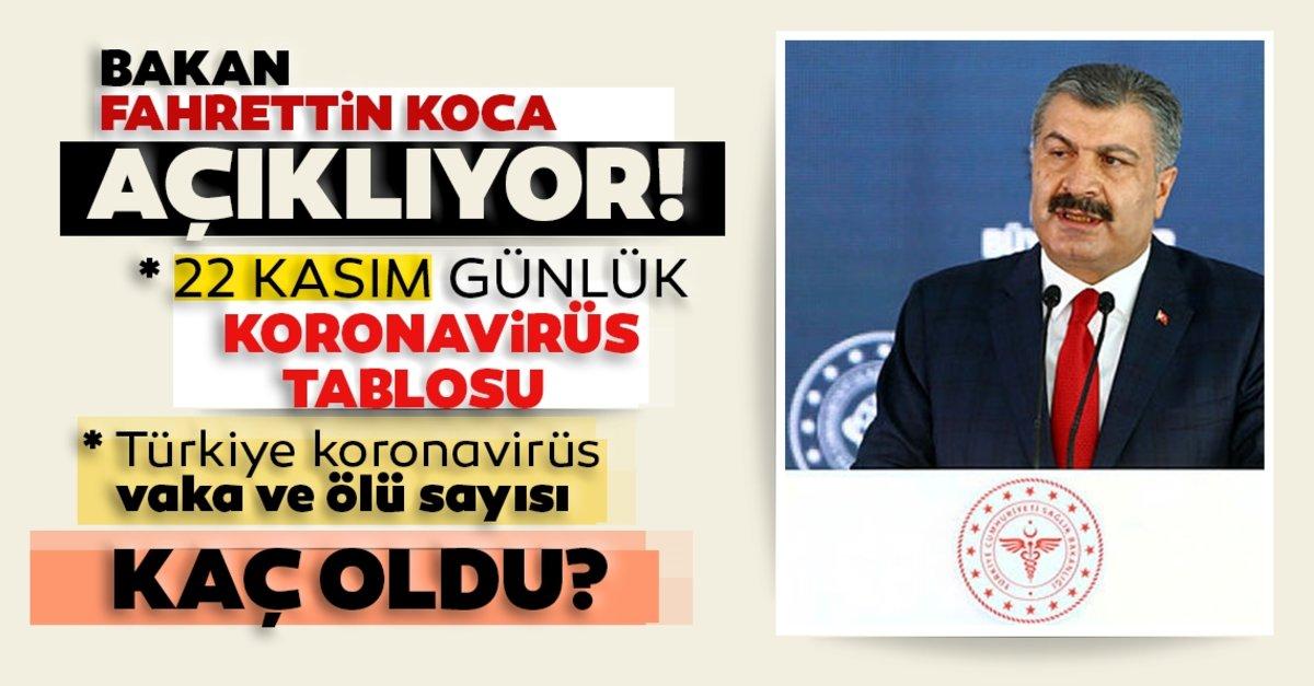 SON DAKİKA HABERLER: 22 Kasım korona tablosu! 22 Kasım Türkiye'de koronavirüs vaka ve ölü sayısı kaç…