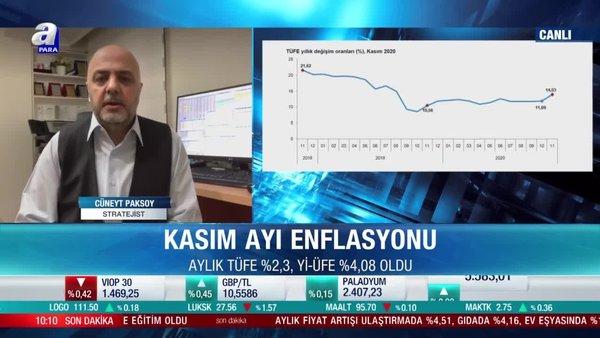 Stratejist Cüneyt Paksoy: Enflasyon oranını piyasa fiyatladığı bir veri olarak gördü