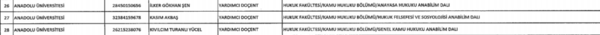 686 sayılı KHK ile ihraç edilen öğretmenler memurlar! - İşte isim isim ihraç olan memurlar listesi