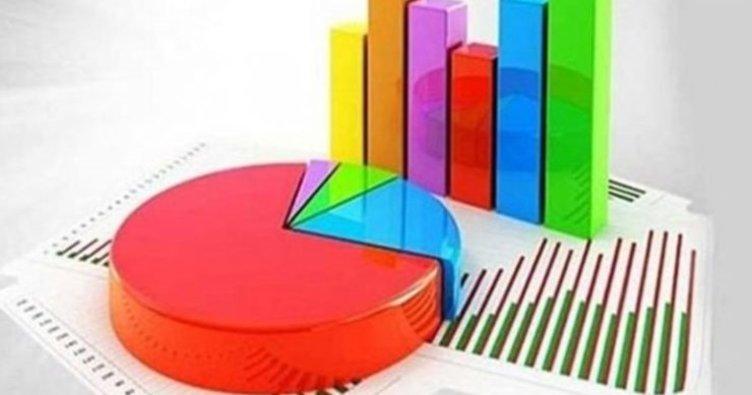 AA Finans Cari İşlemler Beklenti Anketi sonuçlandı