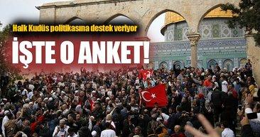 Erdoğan'ın ABD'ye karşı politikasına halktan destek