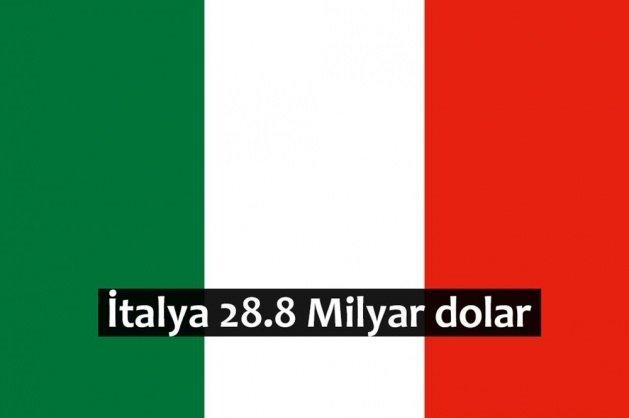 En çok bu ülkelerin turistleri para harcıyor!