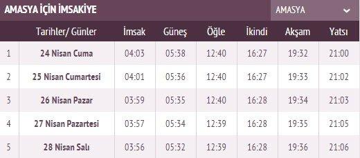 İstanbul ve il il İmsakiye takvimi yayınlandı! 2020 Ankara, İzmir, İstanbul sahur saati ve il il iftar saatleri! Ramazan İmsakiye ile sahur imsak vakti saat kaçta bitecek?