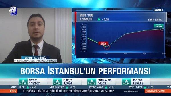 Dr. Mehmet Ali Gürbüz: Borsa hala en az yüzde 10 iskontolu