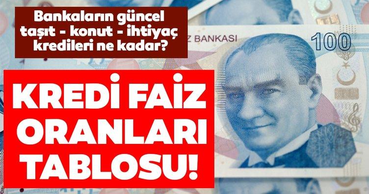 Kredi faiz oranları ne kadar oldu? İşte 2019 Ziraat Bankası, Vakıfbank, Halkbank, Akbank, Garanti Bankası ihtiyaç - taşıt - konut kredisi faiz oranları!