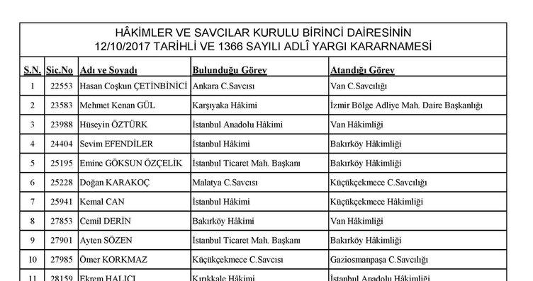 HSK 287 hakim ve savcının görev yerini değiştirdi