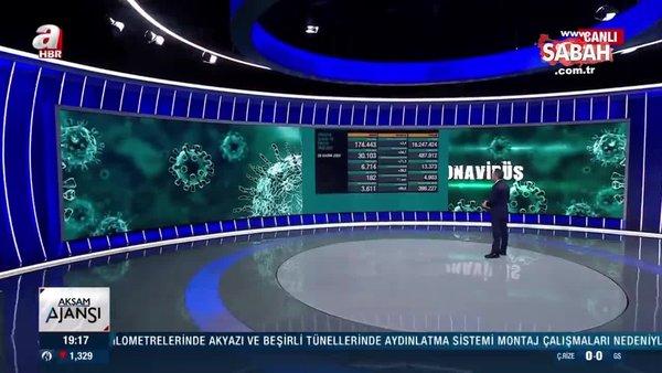 Türkiye'nin 28 Kasım koronavirüs tablosu açıklandı!