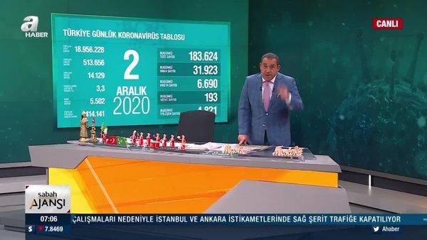 Son Dakika: Sağlık Bakanı Koca, vaka sayısında alarm veren 3 şehri açıkladı! Türkiye koronavirüs vaka sayısı | Video