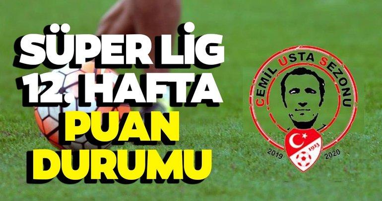Süper Lig Puan durumu: Süper Lig'de 12. haftanın ardından puan durumu nasıl şekillendi? İşte detaylar...