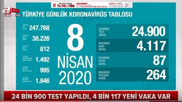 Türkiye'de virüsten 812 can kaybı