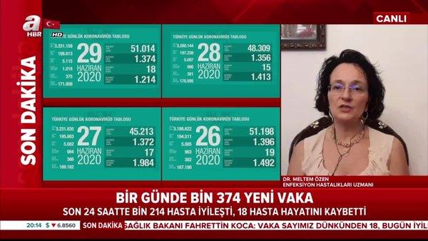 Uzman isim A Haber'de açıkladı: Vaka sayıları böyle devam ederse yasaklar geri gelir | Video