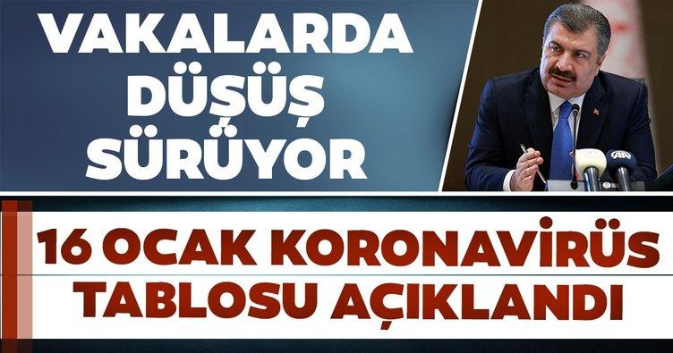 Son dakika haberi: 16 Ocak koronavirüs tablosu açıklandı! İşte Türkiye'de koronavirüs vaka sayısı son durum verileri