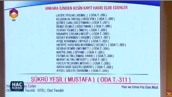 Ankara hac kura çekiliş sonuçları! 2018 Hac kurasında çıkan isimlerden bazıları...