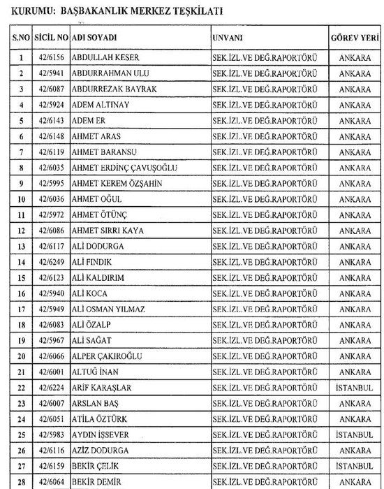 İşte Resmi Gazete'de yayımlanan ihraç listesi