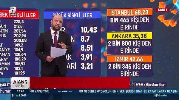 SON DAKİKA: Normalleşme sürecinde restoran ve kafeler hangi ilde ne zaman açılacak? İşte Türkiye'de il il normalleşme haritası... | Video