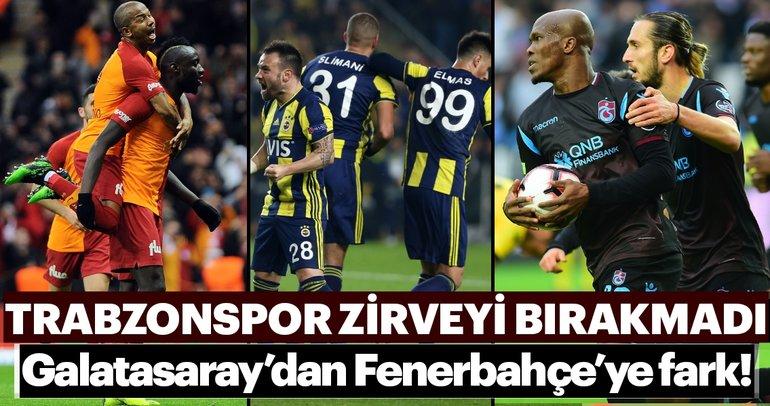 İşte Süper Lig'de altyapı oyuncularını en çok oynatan takımlar