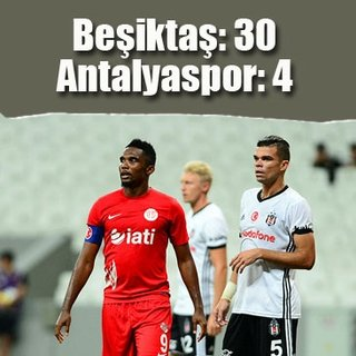 Beşiktaş - Antalyaspor 44. kez