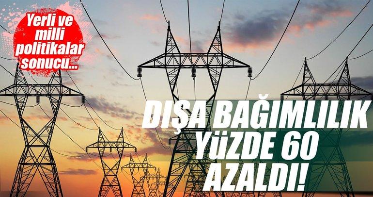 Türkiye'nin elektrik ithalatı faturası yüzde 60 azaldı