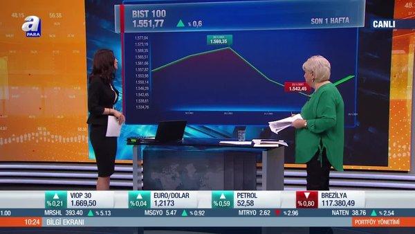 Ekonomist Belgin Maviş: Gelişen piyasalara nakit akışı olacak