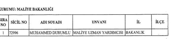 İşte yeni KHK ile görevden ihraç edilen 262 kişinin listesi