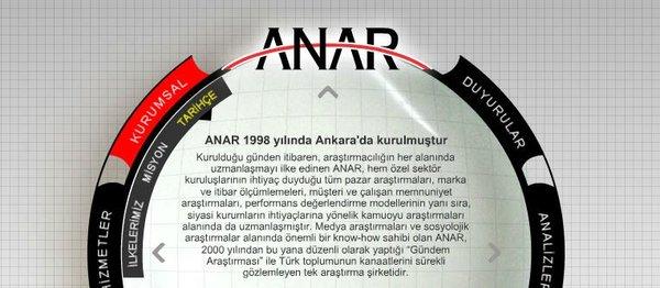 AK Parti'nin seçim ve deprem anketi