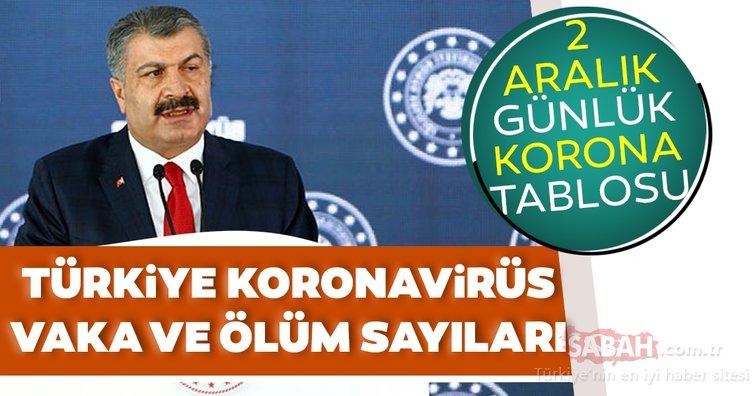 BAKAN KOCA SON DAKİKA AÇIKLADI! 2 Aralık korona tablosu! Türkiye corona virüsü vaka sayısı ve ölüm sayısı kaç oldu? Sağlık Bakanlığı corona virüsü son durum tablosu BURADA!