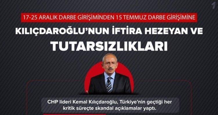 Kılıçdaroğlu'nun iftira, hezeyan ve...