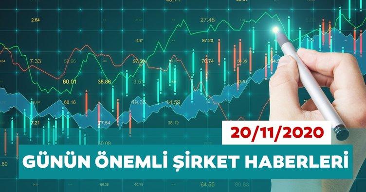 Borsa İstanbul'da günün öne çıkan şirket haberleri ve tavsiyeleri 20/11/2020