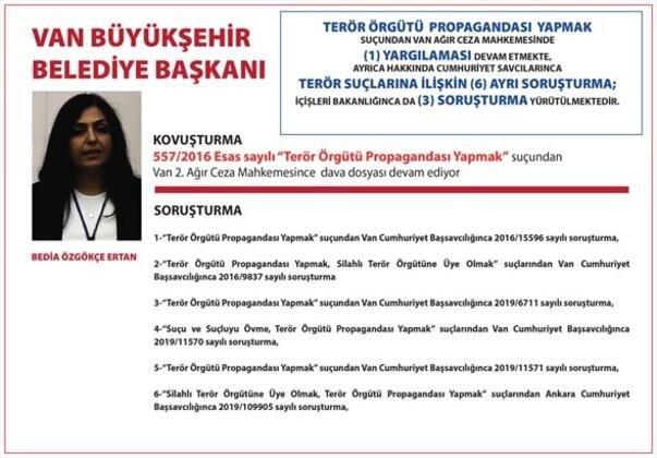 İçişleri Bakanlığı açıkladı! İşte HDP`li Diyarbakır, Van ve Mardin Büyükşehir Belediye Başkanlarının görevden alınma gerekçeleri