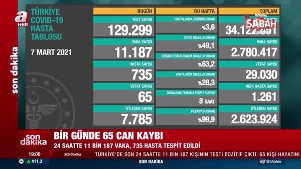 Son dakika: Türkiye'nin 7 Mart koronavirüs tablosu açıklandı! İşte vaka ve vefat sayılarında son durum | Video